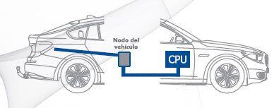 kit-electrico-auto
